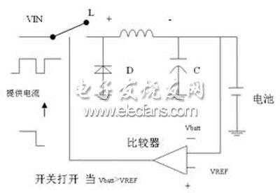 c8051f310的锂电池充电器设计