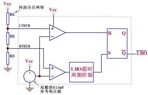 两个比较器,一个rs触发器和其它一些逻辑电路,其大致功能是:vcc电压