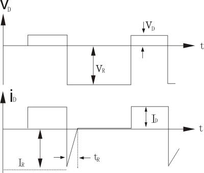 整流二极管的功率损耗主要分为正向导通功率损耗和反向负压时的功率