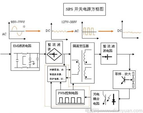 电路 电路图 电子 设计 素材 原理图 500_396