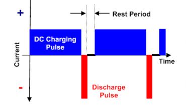 铅酸阀控蓄电池充电技术培训讨论学习摘要