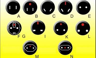 世界各国电压和转换插头对照