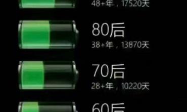 夏季电池过充、冬季电池充不足电,是否是充电器的质量问题