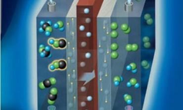 """成为下一个""""锂电池""""?氢燃料电池还要迈几道坎"""