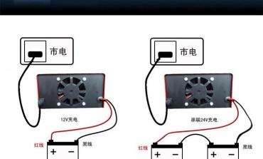 蓄电池充电电流与时间的关系